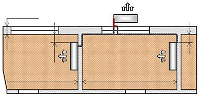 Варианты установок настенных сплит-систем